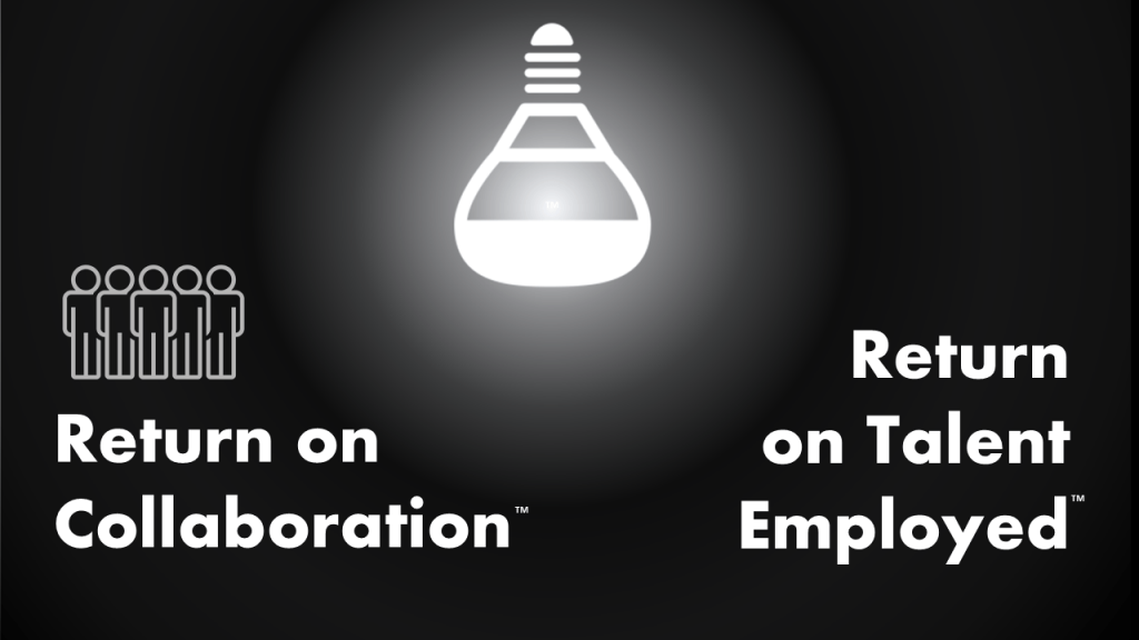 New future-focused KPIs include Return on Collaboration and Return on Talent Employed