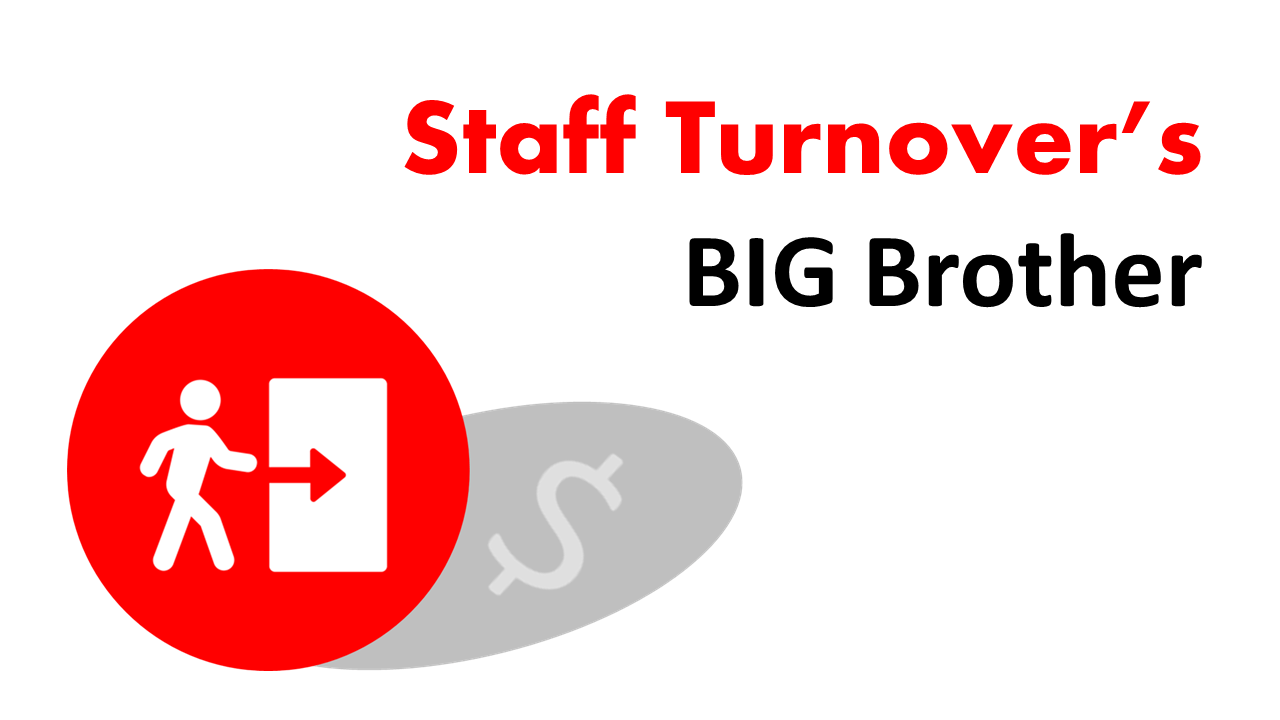 Staff turnover's big brother is the time lost due to waste of time internal collaboration